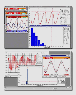 Power Quality Analysis & Measurements Charts